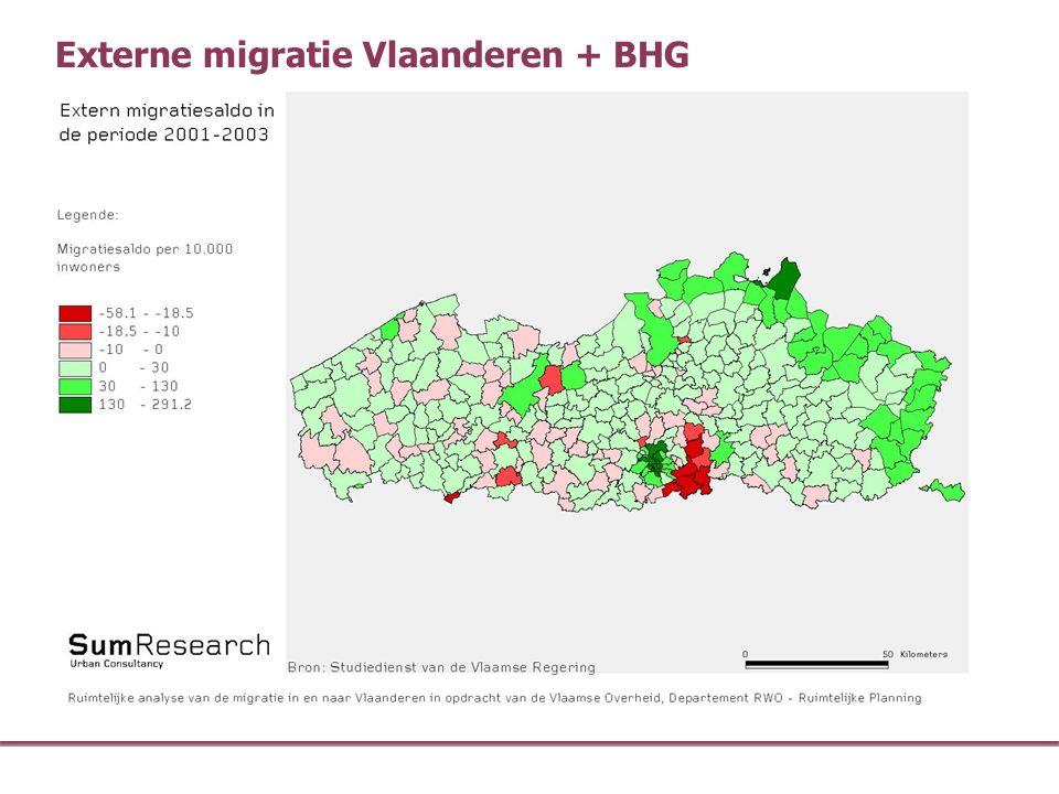 Externe migratie Vlaanderen + BHG