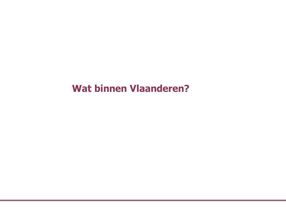 Wat binnen Vlaanderen?