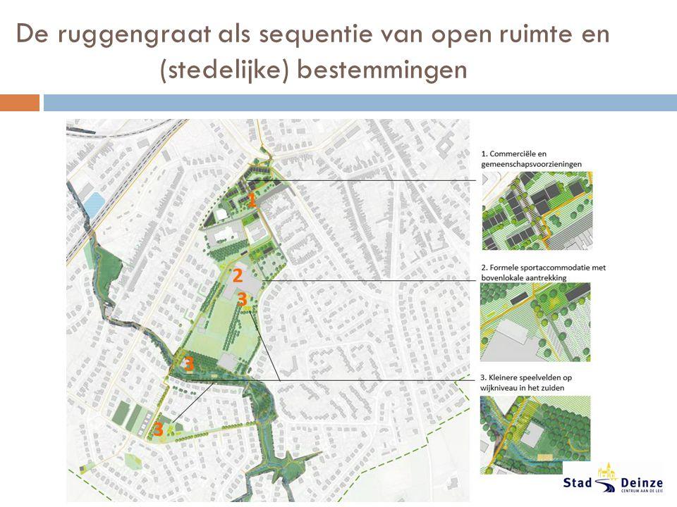 De ruggengraat als sequentie van open ruimte en (stedelijke) bestemmingen