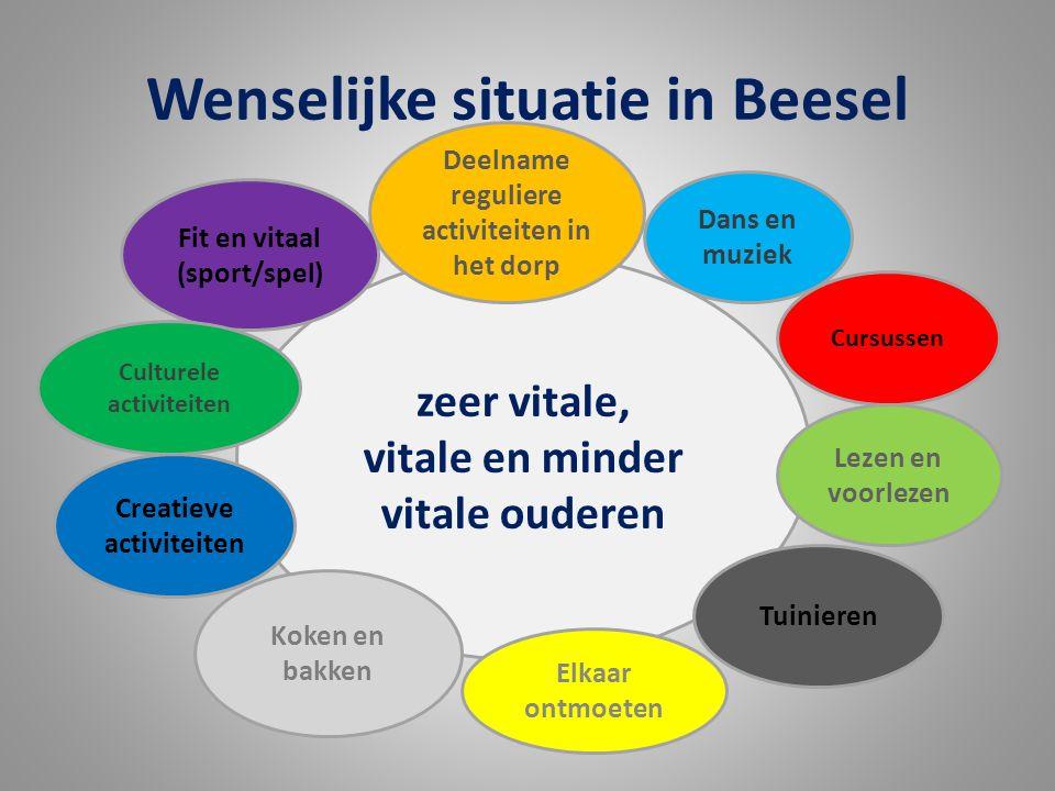 Wenselijke situatie in Beesel zeer vitale, vitale en minder vitale ouderen Dans en muziek Lezen en voorlezen Fit en vitaal (sport/spel) Creatieve acti