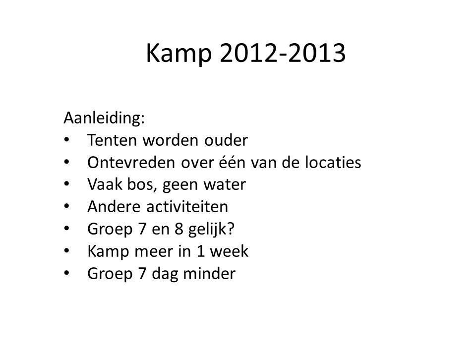 Kamp 2012-2013 Aanleiding: Tenten worden ouder Ontevreden over één van de locaties Vaak bos, geen water Andere activiteiten Groep 7 en 8 gelijk.