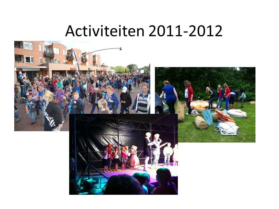 Nieuwe activiteiten / wijzigingen Kinderboekenweek Meester en juffen dag Nieuwe ideeën plein Open podium