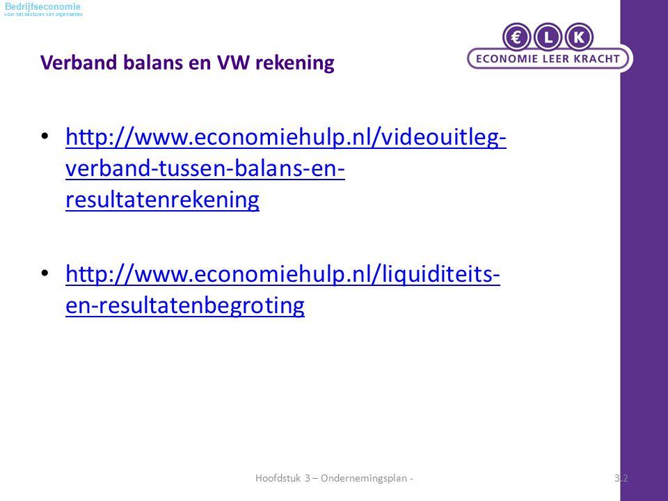 voor het besturen van organisaties Bedrijfseconomie Verband balans en VW rekening http://www.economiehulp.nl/videouitleg- verband-tussen-balans-en- resultatenrekening http://www.economiehulp.nl/videouitleg- verband-tussen-balans-en- resultatenrekening http://www.economiehulp.nl/liquiditeits- en-resultatenbegroting http://www.economiehulp.nl/liquiditeits- en-resultatenbegroting Hoofdstuk 3 – Ondernemingsplan -3.2