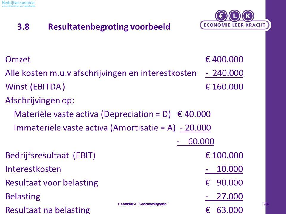 voor het besturen van organisaties Bedrijfseconomie 3.8 Resultatenbegroting voorbeeld Omzet€ 400.000 Alle kosten m.u.v afschrijvingen en interestkosten- 240.000 Winst (EBITDA)€ 160.000 Afschrijvingen op: Materiële vaste activa (Depreciation = D) € 40.000 Immateriële vaste activa (Amortisatie = A) - 20.000 - 60.000 Bedrijfsresultaat (EBIT)€ 100.000 Interestkosten- 10.000 Resultaat voor belasting€ 90.000 Belasting- 27.000 Resultaat na belasting€ 63.000 Hoofdstuk 3 – Ondernemingsplan -3.5