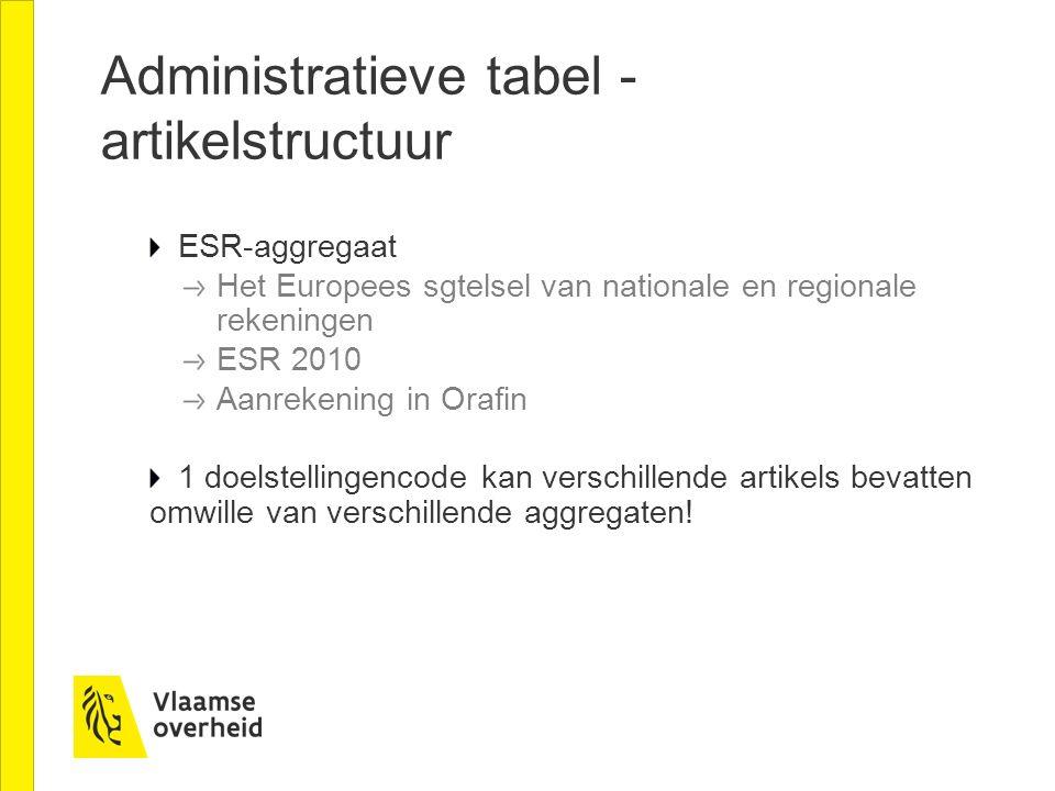 Administratieve tabel - artikelstructuur ESR-aggregaat Het Europees sgtelsel van nationale en regionale rekeningen ESR 2010 Aanrekening in Orafin 1 do