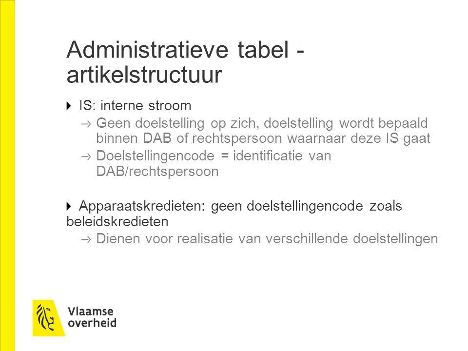 Administratieve tabel - artikelstructuur IS: interne stroom Geen doelstelling op zich, doelstelling wordt bepaald binnen DAB of rechtspersoon waarnaar