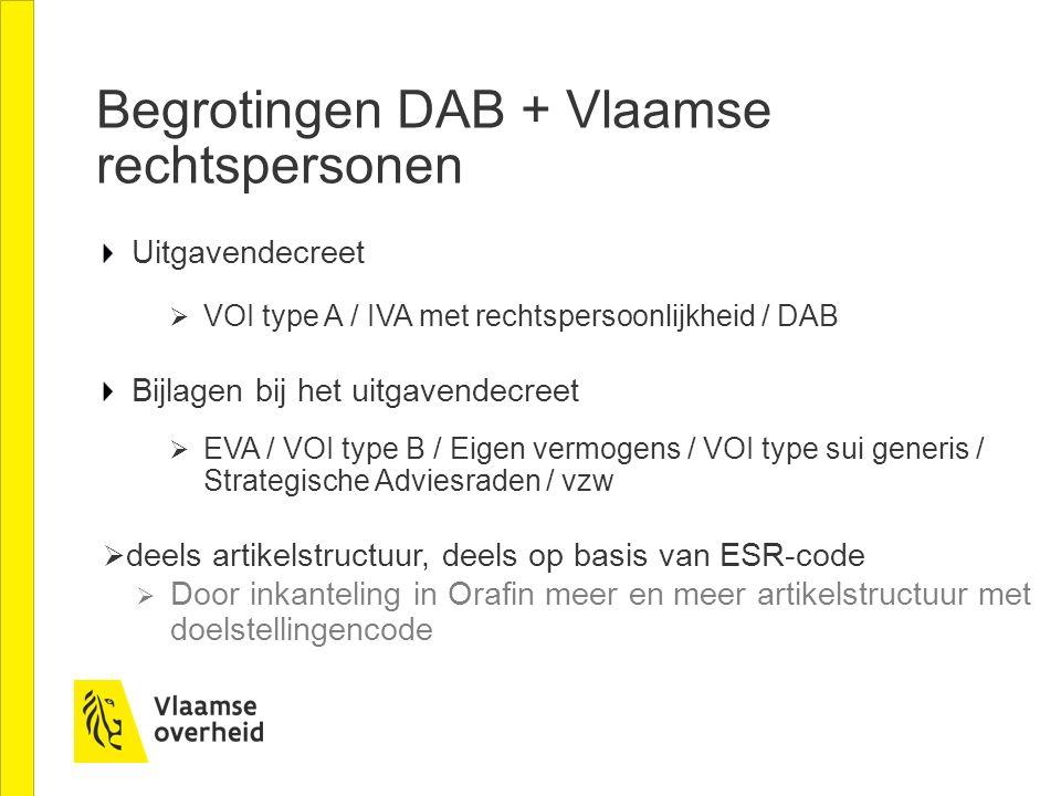 Begrotingen DAB + Vlaamse rechtspersonen Uitgavendecreet  VOI type A / IVA met rechtspersoonlijkheid / DAB Bijlagen bij het uitgavendecreet  EVA / V