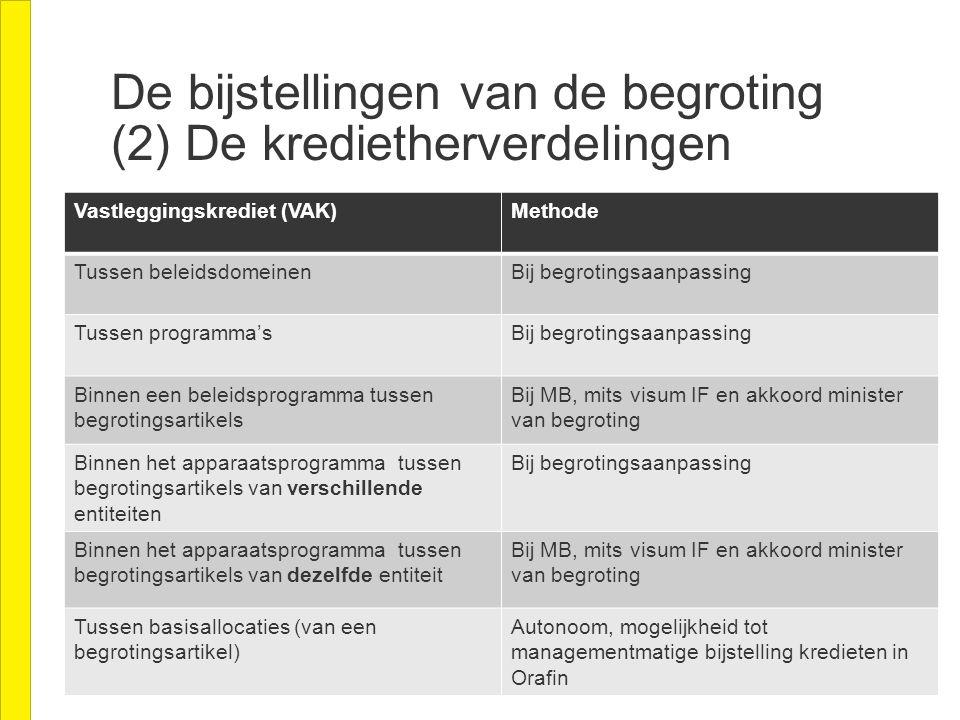 De bijstellingen van de begroting (2) De kredietherverdelingen Vastleggingskrediet (VAK)Methode Tussen beleidsdomeinenBij begrotingsaanpassing Tussen