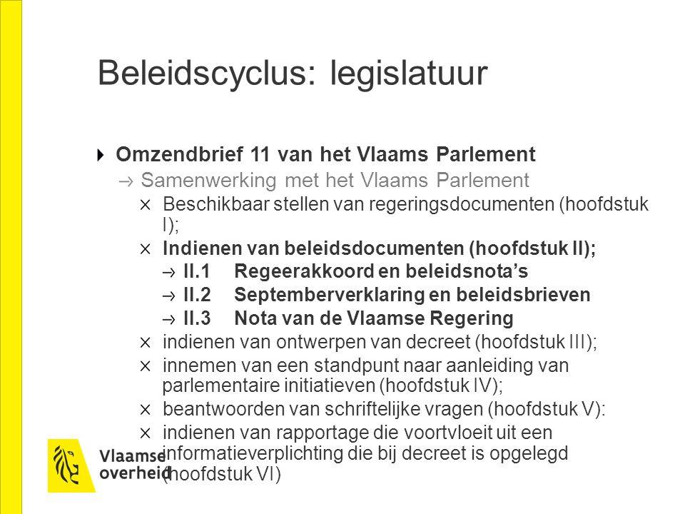 Beleidscyclus: legislatuur Omzendbrief 11 van het Vlaams Parlement Samenwerking met het Vlaams Parlement Beschikbaar stellen van regeringsdocumenten (