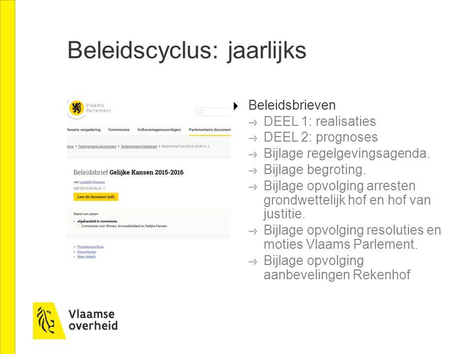 Beleidscyclus: jaarlijks Beleidsbrieven DEEL 1: realisaties DEEL 2: prognoses Bijlage regelgevingsagenda. Bijlage begroting. Bijlage opvolging arreste