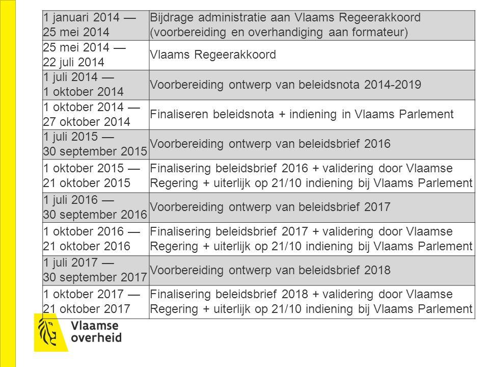 1 januari 2014 — 25 mei 2014 Bijdrage administratie aan Vlaams Regeerakkoord (voorbereiding en overhandiging aan formateur) 25 mei 2014 — 22 juli 2014