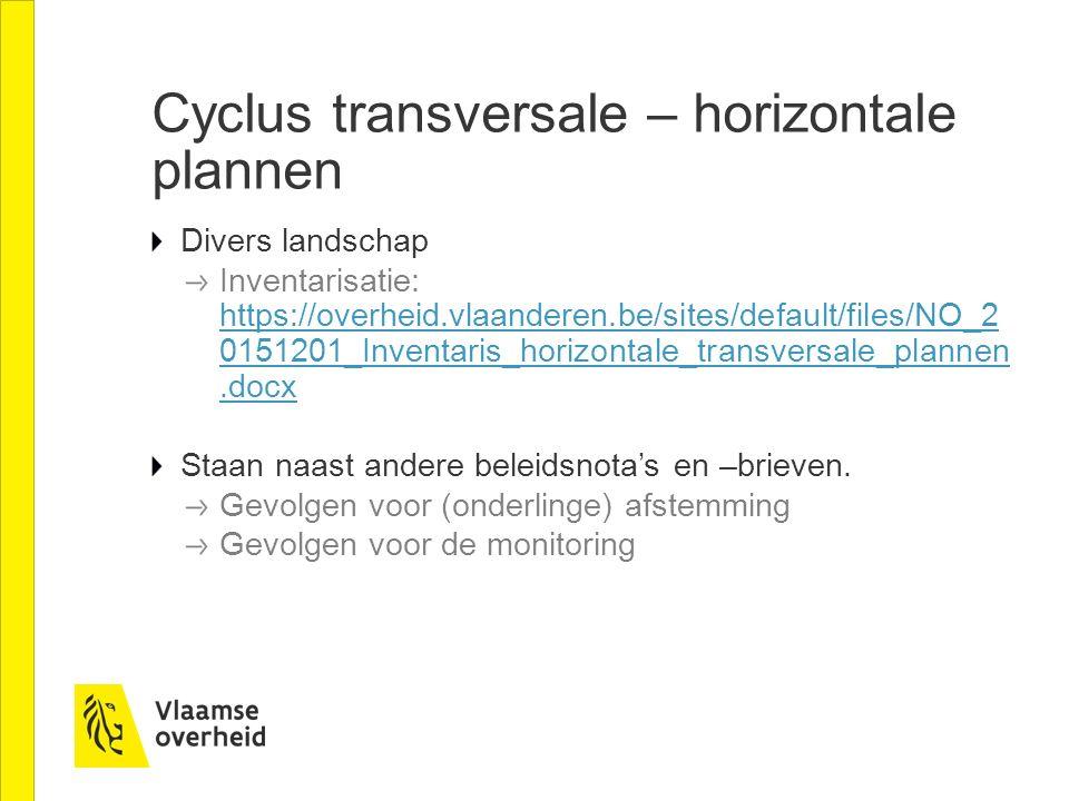 Cyclus transversale – horizontale plannen Divers landschap Inventarisatie: https://overheid.vlaanderen.be/sites/default/files/NO_2 0151201_Inventaris_