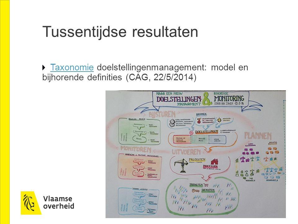 Tussentijdse resultaten TaxonomieTaxonomie doelstellingenmanagement: model en bijhorende definities (CAG, 22/5/2014)