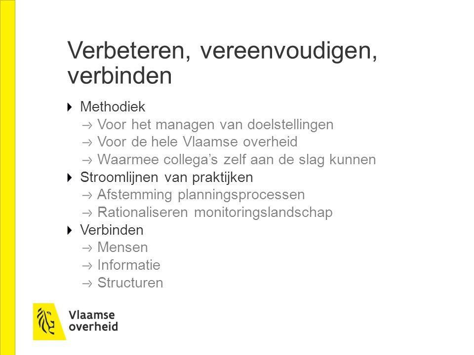 Verbeteren, vereenvoudigen, verbinden Methodiek Voor het managen van doelstellingen Voor de hele Vlaamse overheid Waarmee collega's zelf aan de slag k