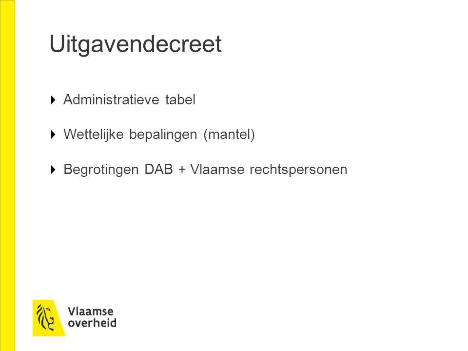 Uitgavendecreet Administratieve tabel Wettelijke bepalingen (mantel) Begrotingen DAB + Vlaamse rechtspersonen