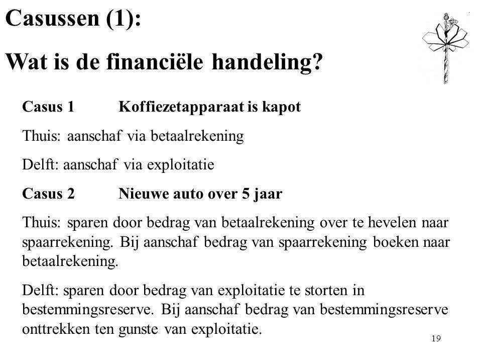 Casussen (1): Wat is de financiële handeling.