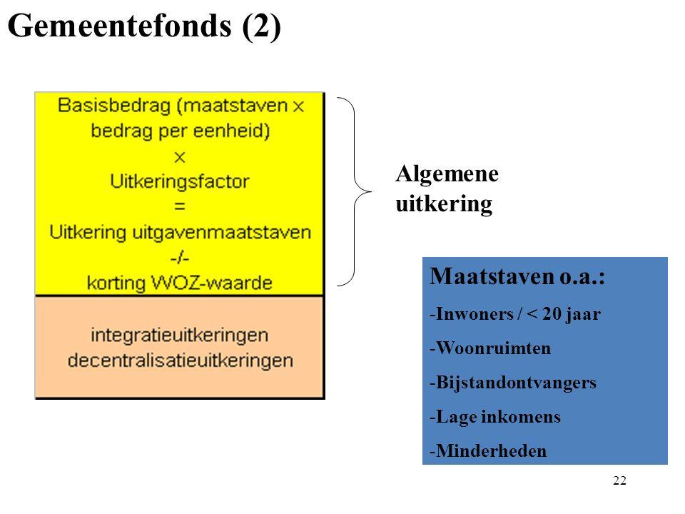 Gemeentefonds (2) Algemene uitkering 22 Maatstaven o.a.: -Inwoners / < 20 jaar -Woonruimten -Bijstandontvangers -Lage inkomens -Minderheden