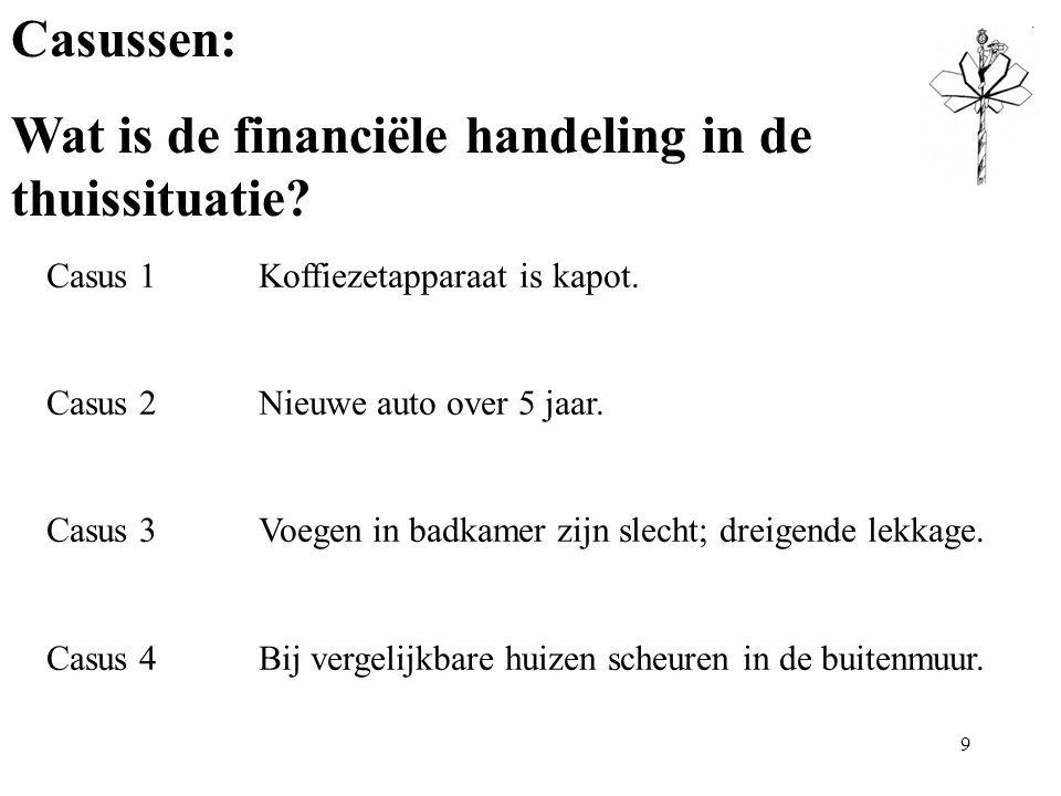 Casussen: Wat is de financiële handeling in de thuissituatie.