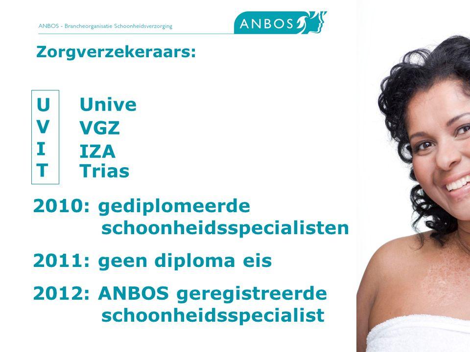 4 Voorjaar 2010: Menzis:ACNE De Friesland:ACNE Camouflage Elektrisch ontharen Zorgverzekeraars: