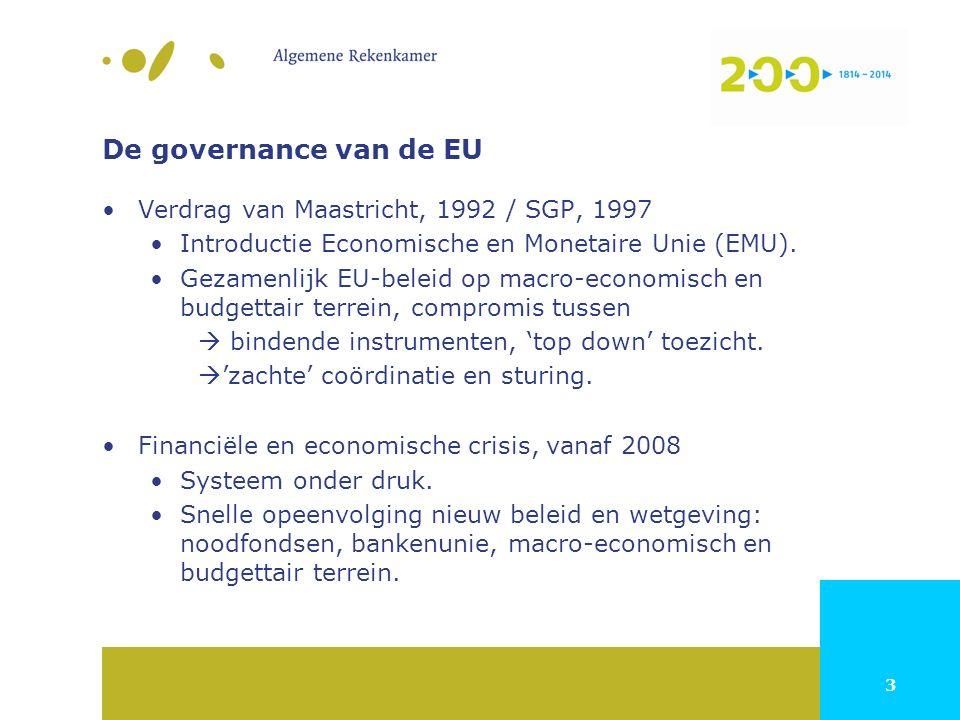 3 De governance van de EU Verdrag van Maastricht, 1992 / SGP, 1997 Introductie Economische en Monetaire Unie (EMU). Gezamenlijk EU-beleid op macro-eco