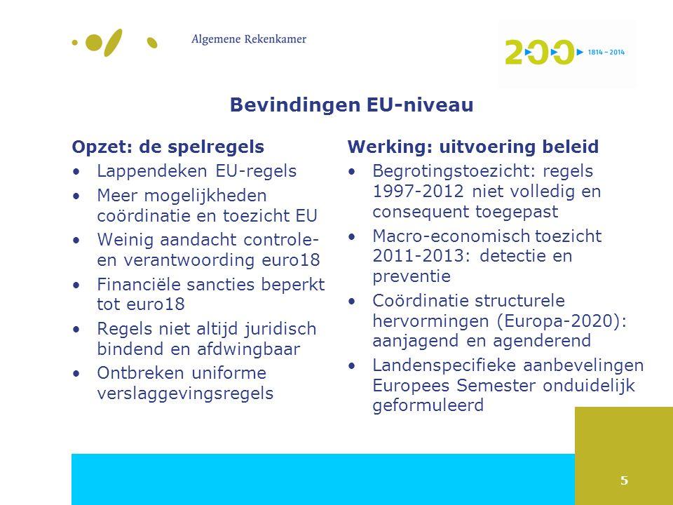 5 Bevindingen EU-niveau Opzet: de spelregels Lappendeken EU-regels Meer mogelijkheden coördinatie en toezicht EU Weinig aandacht controle- en verantwo