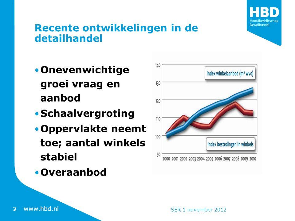 www.hbd.nl Recente ontwikkelingen in de detailhandel Onevenwichtige groei vraag en aanbod Schaalvergroting Oppervlakte neemt toe; aantal winkels stabiel Overaanbod 2 SER 1 november 2012