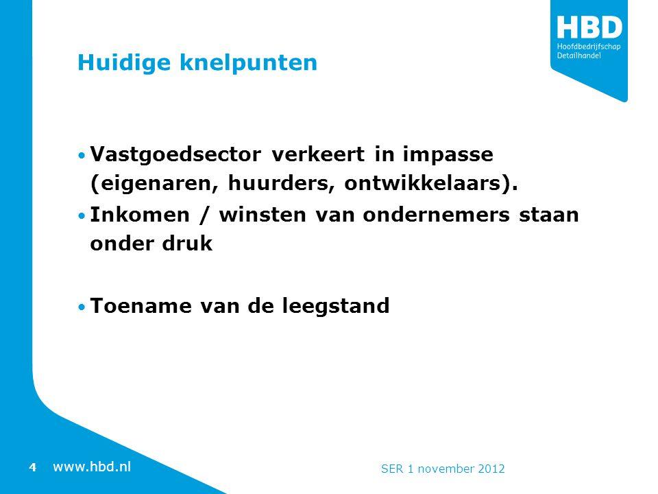 www.hbd.nl Leegstand Vooral in regio's met teruglopend inwoneraantal Kleine kernen Makkelijke oplossingen niet voor handen Geen blauwdruk maar lokaal maatwerk 5 SER 1 november 2012