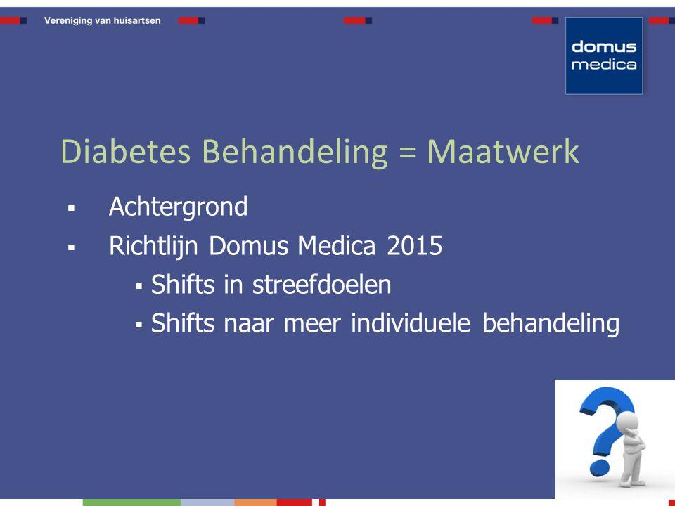 Percentage personen met diabetes Gezondheidsenquete Belgïe 2013, WIV Risico hoger met de leeftijd, voorspelde stijging in aantal personen met diabetes is onderschat !