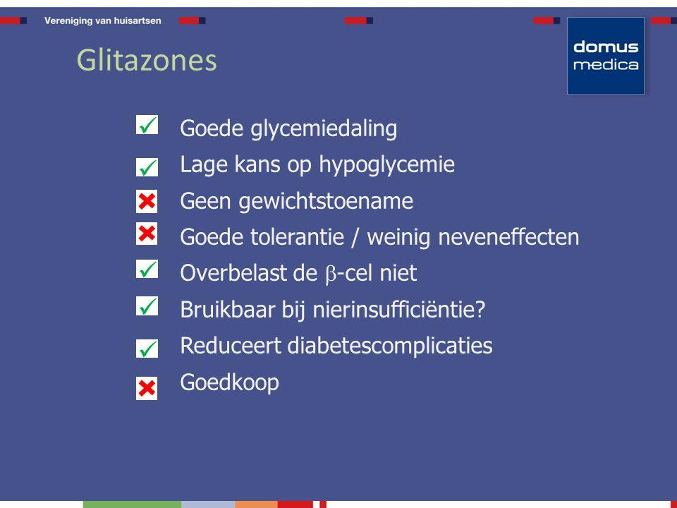Glitazones Goede glycemiedaling Lage kans op hypoglycemie Geen gewichtstoename Goede tolerantie / weinig neveneffecten Overbelast de  -cel niet Bruikbaar bij nierinsufficiëntie.