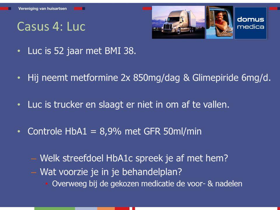 Casus 4: Luc Luc is 52 jaar met BMI 38. Hij neemt metformine 2x 850mg/dag & Glimepiride 6mg/d.