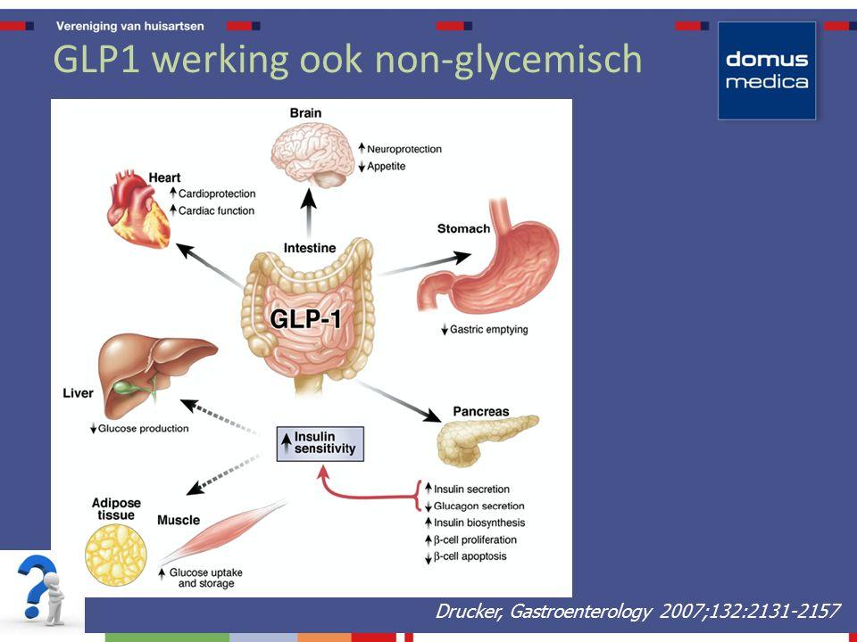 GLP1 werking ook non-glycemisch Drucker, Gastroenterology 2007;132:2131-2157