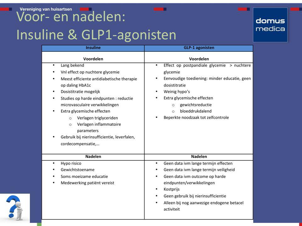 Voor- en nadelen: Insuline & GLP1-agonisten