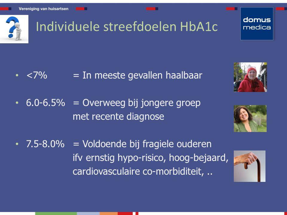 www.HALT2Diabetes.bewww.HALT2Diabetes.be & www.diabetespreventie.bewww.diabetespreventie.be