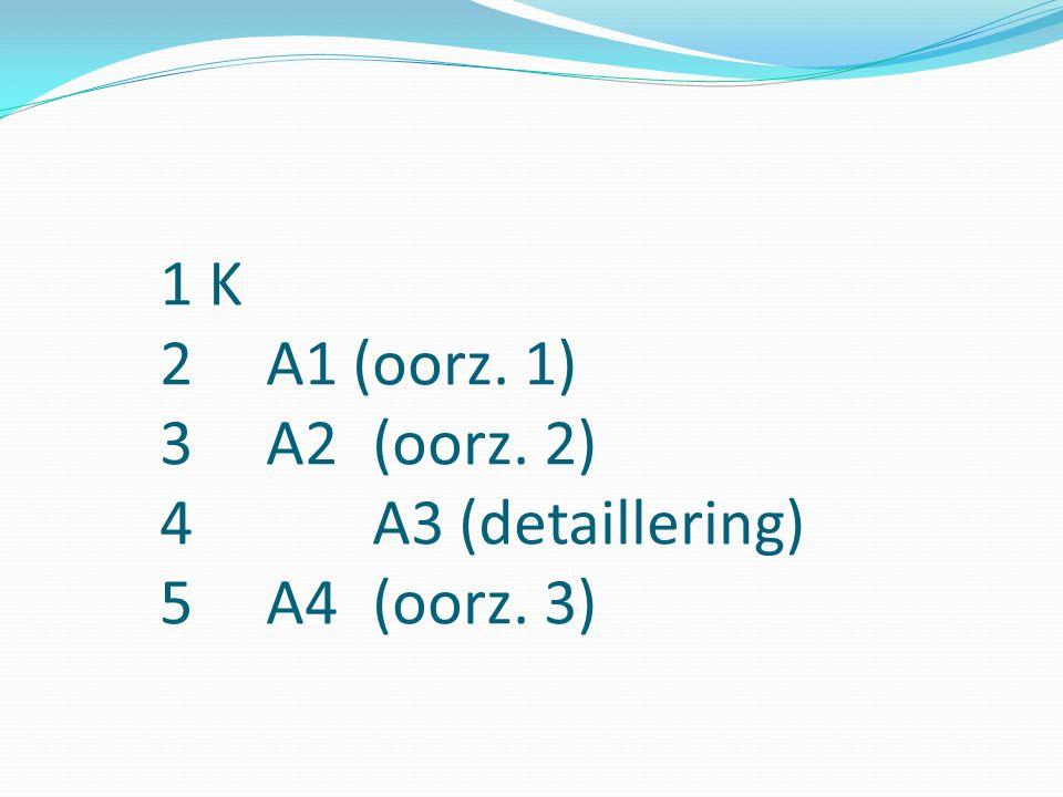 1 K 2A1 (oorz. 1) 3A2(oorz. 2) 4A3 (detaillering) 5A4 (oorz. 3)