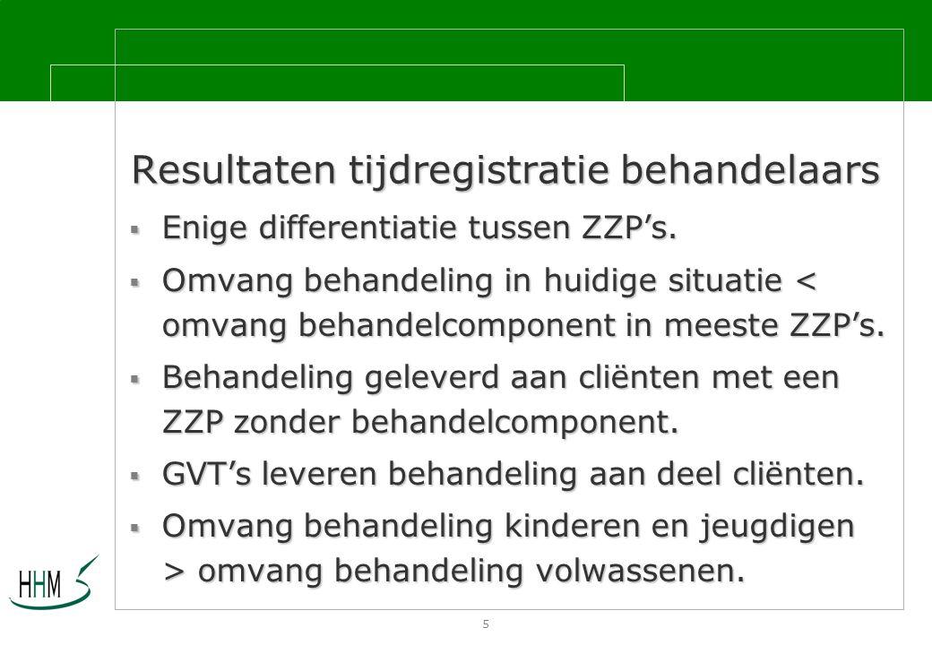 5 Resultaten tijdregistratie behandelaars  Enige differentiatie tussen ZZP's.