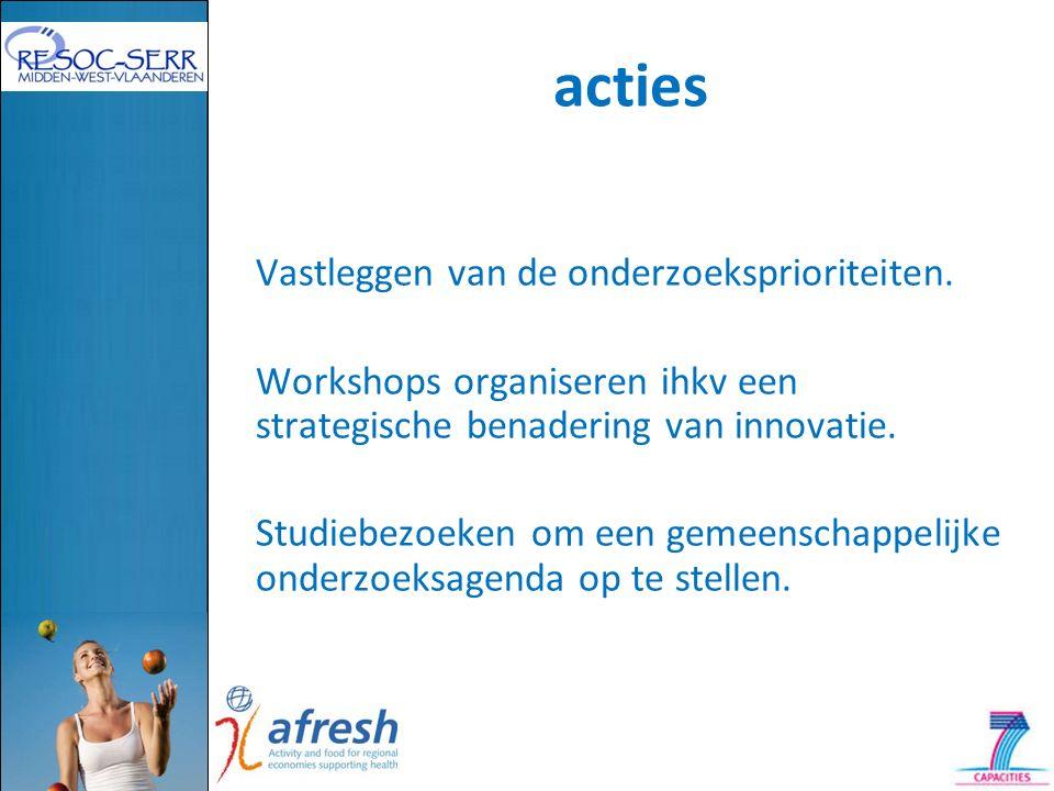 acties Vastleggen van de onderzoeksprioriteiten. Workshops organiseren ihkv een strategische benadering van innovatie. Studiebezoeken om een gemeensch