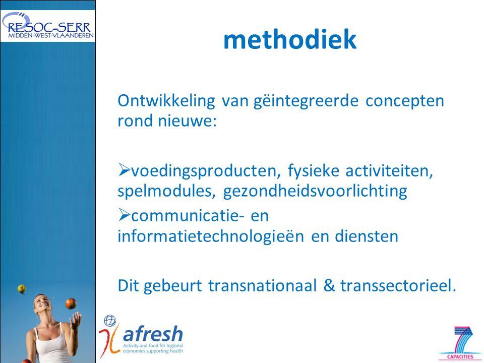 methodiek Ontwikkeling van gëintegreerde concepten rond nieuwe:  voedingsproducten, fysieke activiteiten, spelmodules, gezondheidsvoorlichting  comm