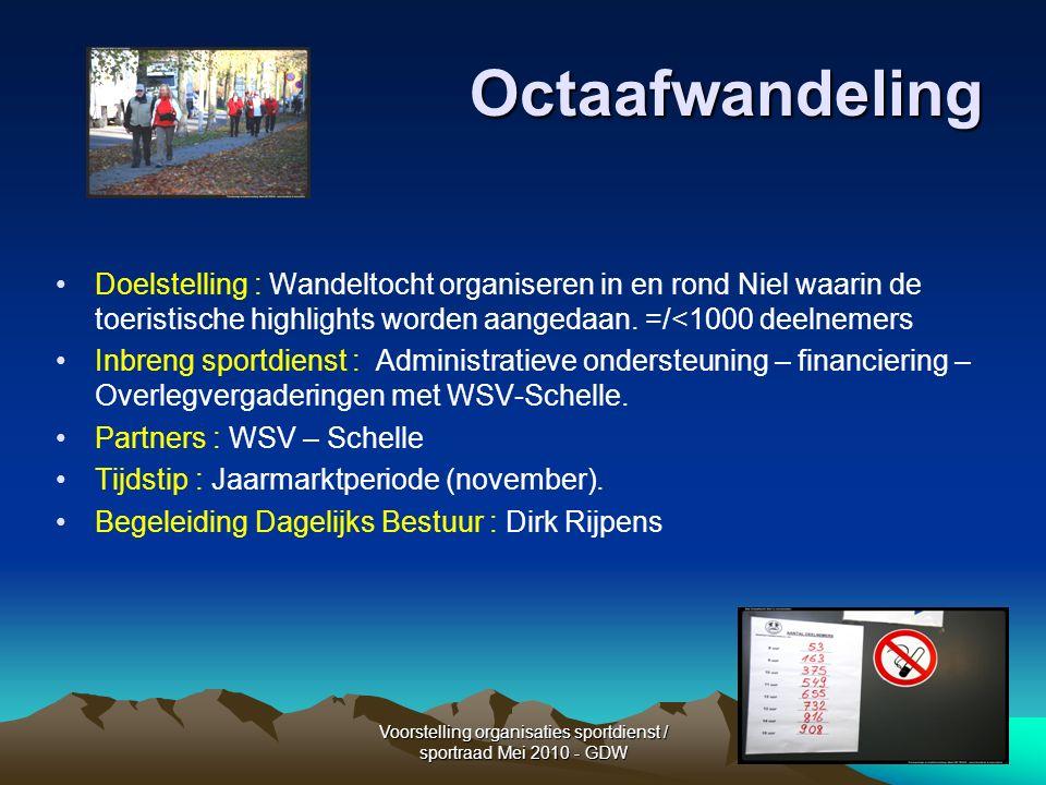 Voorstelling organisaties sportdienst / sportraad Mei 2010 - GDW Octaafwandeling Doelstelling : Wandeltocht organiseren in en rond Niel waarin de toeristische highlights worden aangedaan.