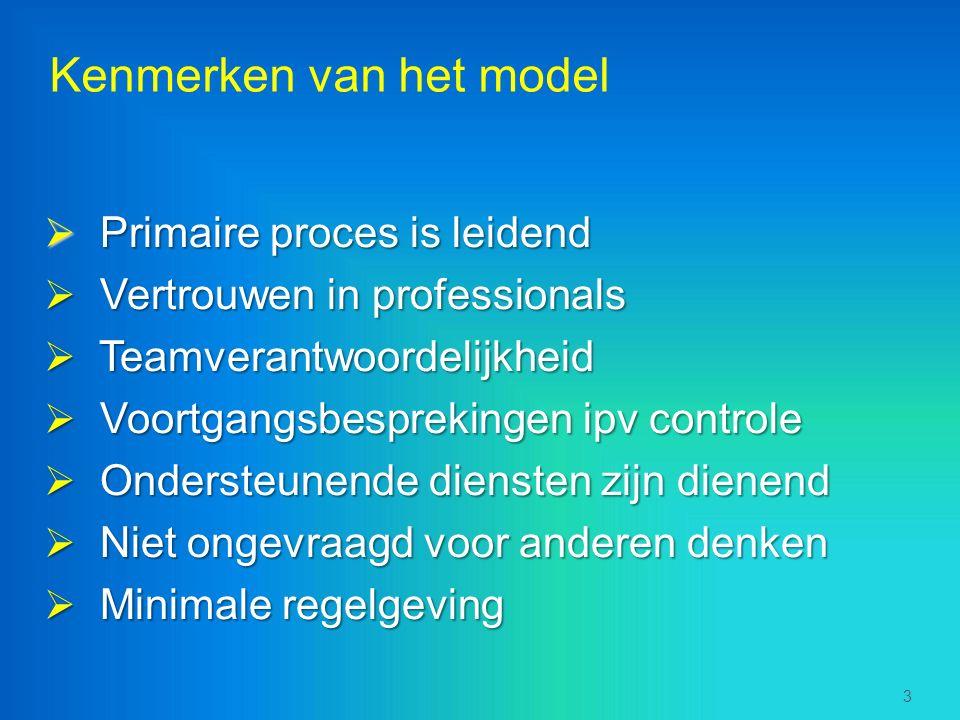 Kenmerken van het model  Primaire proces is leidend  Vertrouwen in professionals  Teamverantwoordelijkheid  Voortgangsbesprekingen ipv controle  Ondersteunende diensten zijn dienend  Niet ongevraagd voor anderen denken  Minimale regelgeving 3
