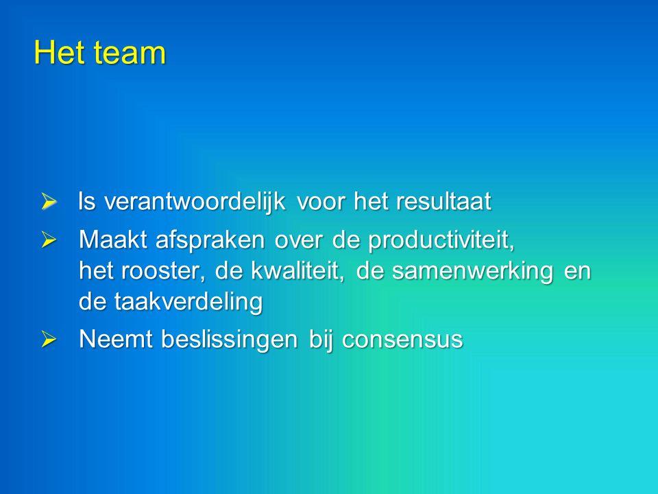 Het team  Is verantwoordelijk voor het resultaat  Maakt afspraken over de productiviteit, het rooster, de kwaliteit, de samenwerking en de taakverdeling  Neemt beslissingen bij consensus