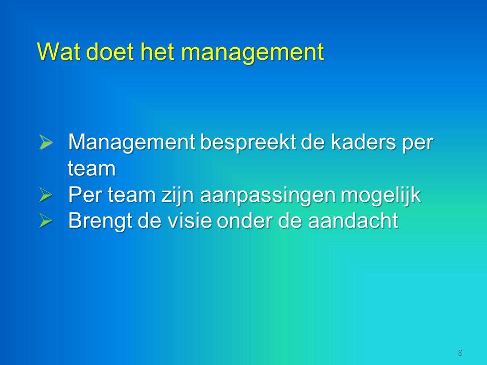 Wat doet het management  Management bespreekt de kaders per team team  Per team zijn aanpassingen mogelijk  Brengt de visie onder de aandacht 8