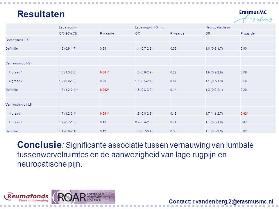 Resultaten Contact: r.vandenberg.2@erasmusmc.nl Lage rugpijn Lage rugpijn > 3mndNeuropatische pijn OR (95% CI)P-waardeORP-waardeORP-waarde Osteofyten L1-S1 Definitie1.2 (0.9-1.7)0.281.4 (0.7-2.8)0.331.0 (0.6-1.7)0.90 Vernauwing L1-S1 ≥ graad 11.8 (1.3-2.6)0.001*1.5 (0.8-2.9)0.221.5 (0.9-2.5)0.09 ≥ graad 21.2 (0.8-1.8)0.281.1 (0.5-2.1)0.871.1 (0.7-1.9)0.58 Definitie1.7 (1.2-2.4)*0.002*1.6 (0.8-3.2)0.141.3 (0.9-2.1)0.20 Vernauwing L1-L5 ≥ graad 11.7 (1.2-2.4)0.001*1.5 (0.8-2.8)0.181.7 (1.1-2.7)0.02* ≥ graad 21.2 (0.7-1.8)0.490.9 (0.4-2.0)0.741.1 (0.6-1.9)0.87 Definitie1.4 (0.9-2.1)0.121.5 (0.7-3.4)0.331.1 (0.7-2.0)0.62 Conclusie : Significante associatie tussen vernauwing van lumbale tussenwervelruimtes en de aanwezigheid van lage rugpijn en neuropatische pijn.