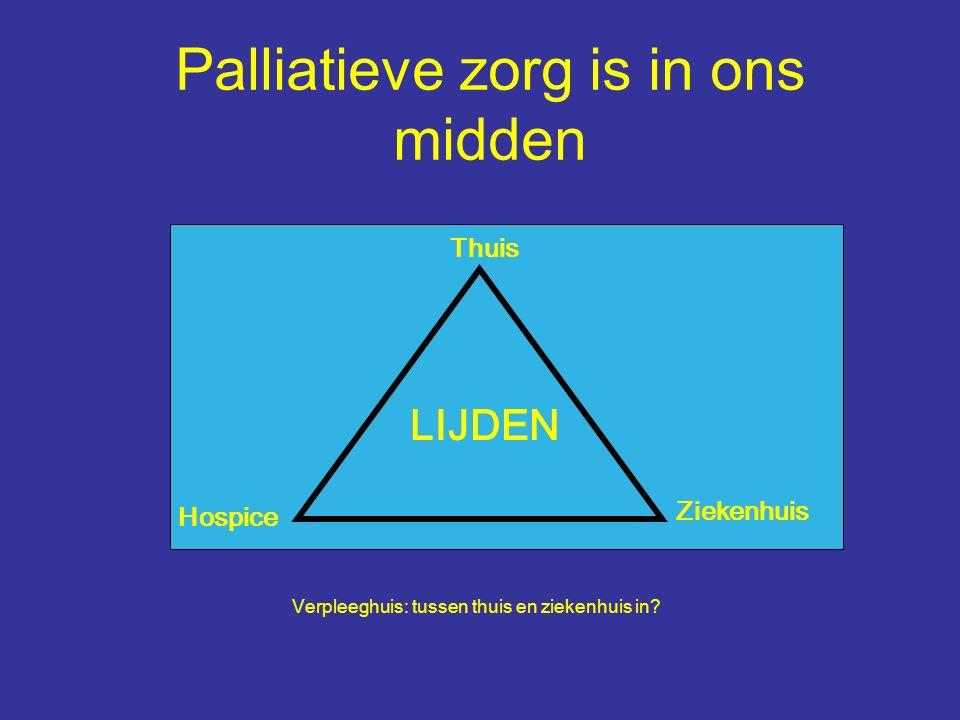 Palliatieve zorg is in ons midden LIJDEN Hospice Thuis Ziekenhuis Verpleeghuis: tussen thuis en ziekenhuis in?