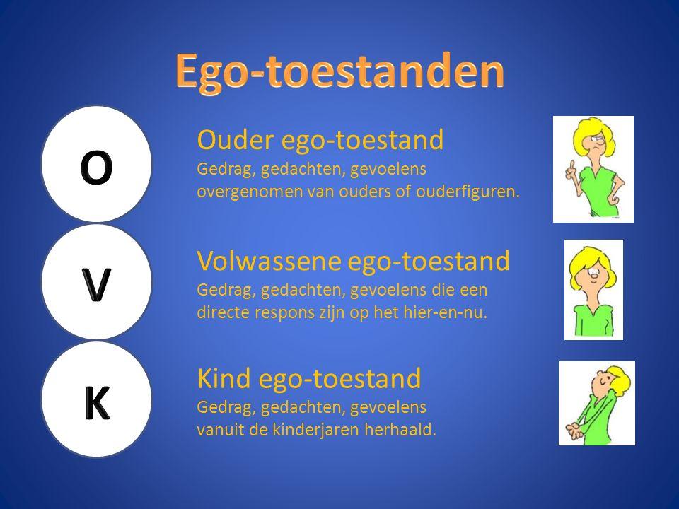 Ouder ego-toestand Gedrag, gedachten, gevoelens overgenomen van ouders of ouderfiguren. Volwassene ego-toestand Gedrag, gedachten, gevoelens die een d