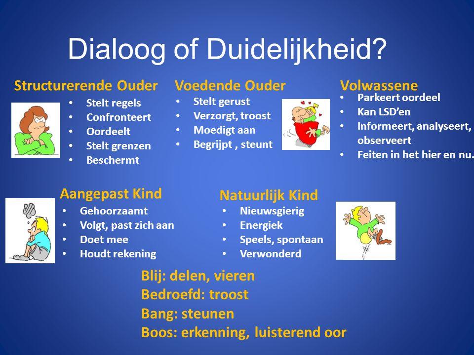 Dialoog of Duidelijkheid? Stelt regels Confronteert Oordeelt Stelt grenzen Beschermt Structurerende OuderVoedende Ouder Stelt gerust Verzorgt, troost
