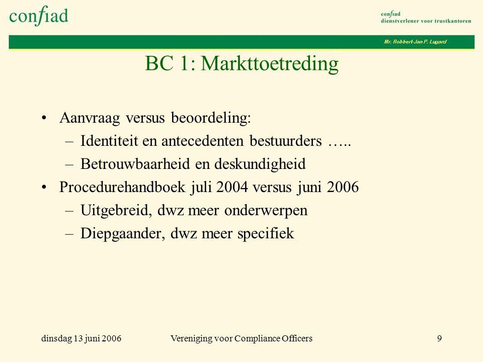 dinsdag 13 juni 2006Vereniging voor Compliance Officers9 BC 1: Markttoetreding Aanvraag versus beoordeling: –Identiteit en antecedenten bestuurders …..
