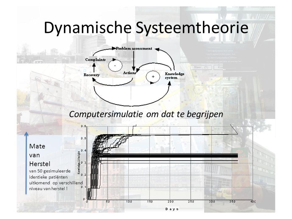 Dynamische Systeemtheorie Computersimulatie om dat te begrijpen Mate van Herstel van 50 gesimuleerde identieke patiënten uitkomend op verschillend niveau van herstel !