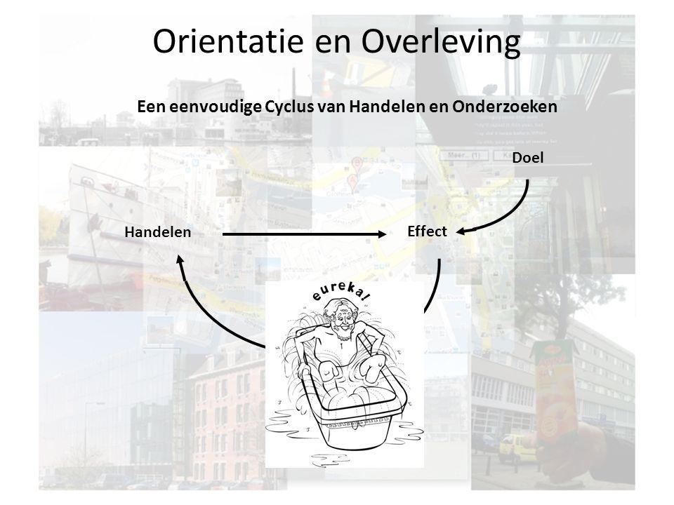 Orientatie en Overleving Doel Effect Handelen Inzicht Een eenvoudige Cyclus van Handelen en Onderzoeken