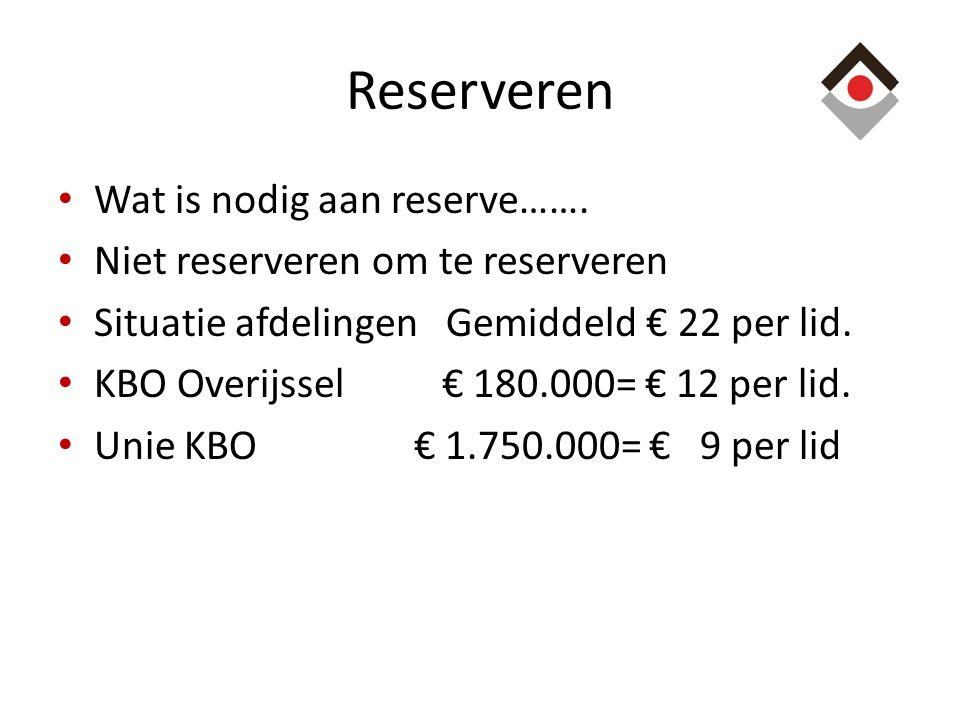 Reserveren Wat is nodig aan reserve……. Niet reserveren om te reserveren Situatie afdelingen Gemiddeld € 22 per lid. KBO Overijssel€ 180.000= € 12 per