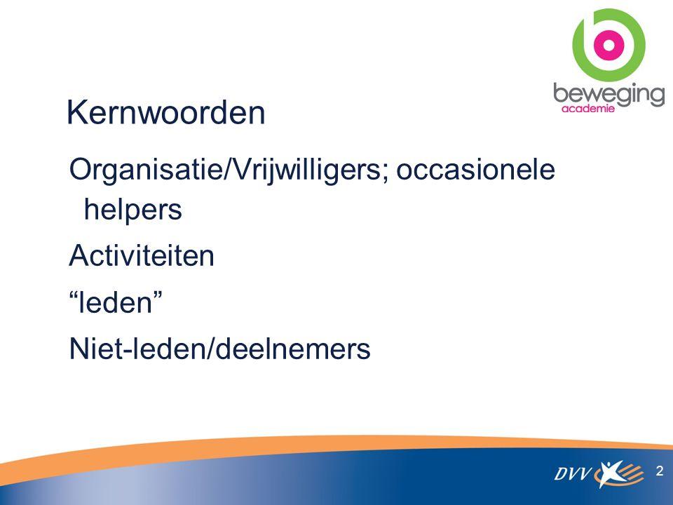 Kernwoorden Organisatie/Vrijwilligers; occasionele helpers Activiteiten leden Niet-leden/deelnemers 2